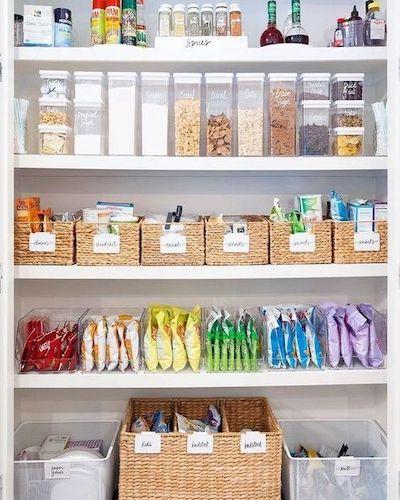 comprare meno spazio cucina piccola