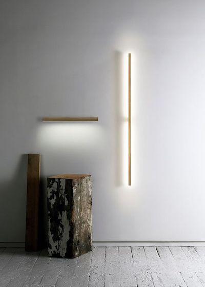 led lampade parete